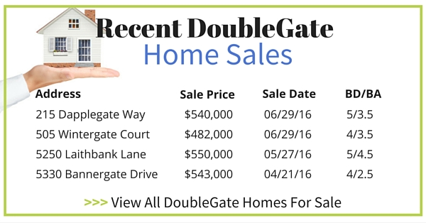 Recent DoubleGate Home Sales