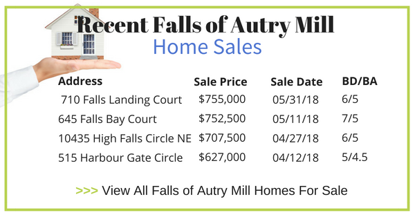 Recent Falls of Autry Mill