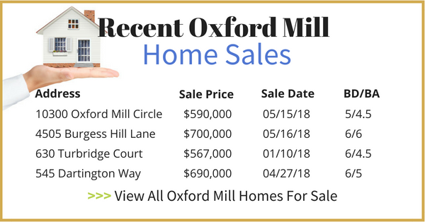 Oxford Mill Homes For Sale