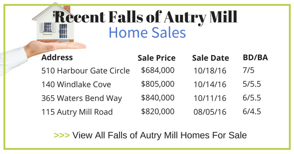 Falls of Autry Mill Home Sales